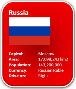 Description: Russia Characteristics