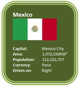 Characteristics about Mexico