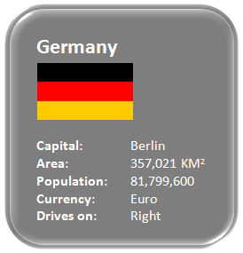 Characteristics about Germany