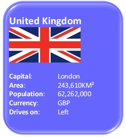 Characteristics about United Kingdom