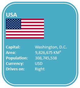 Characteristics about USA